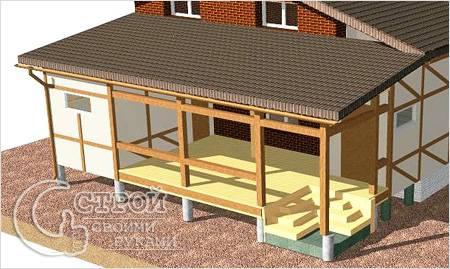 Крышу на нашей веранде можно сделать односкатной и чуть более пологой, чем кровля самого дома.