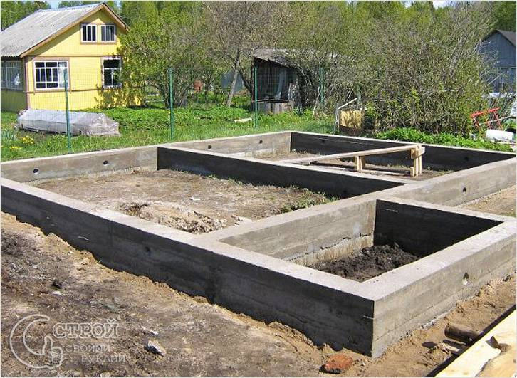 Ленточный фундамент для бани