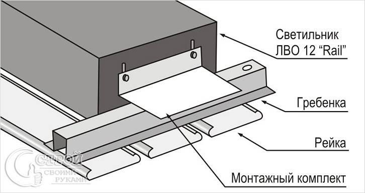 Монтаж светильника схема