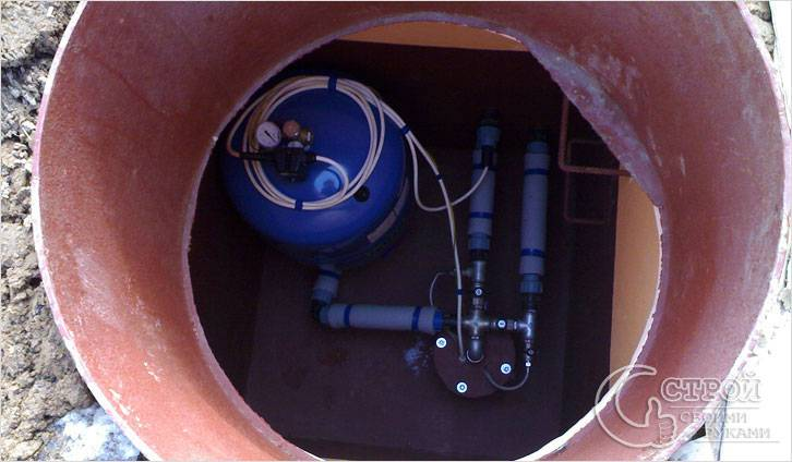 Оборудование скважин на воду своими руками