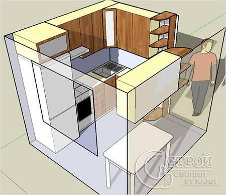 Организация пространства маленькой кухни
