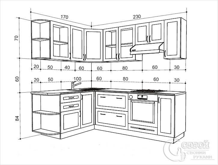 Основные размерности кухонной мебели