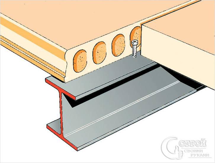 Перекрытие железобетонными плитами и балками