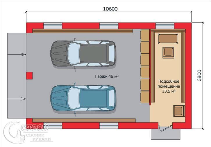 Проекты гаражей из сэндвич панелей цены