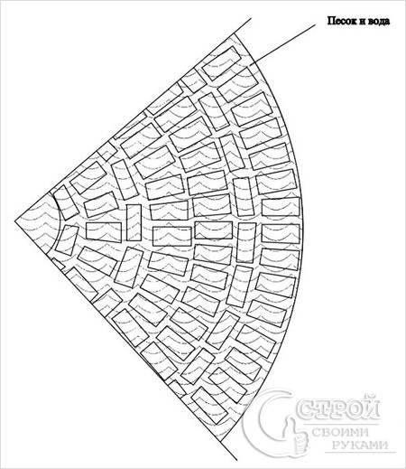 Пример декоративной укладки плитки