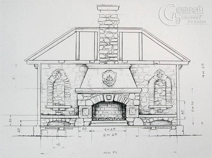 Проектирование камина