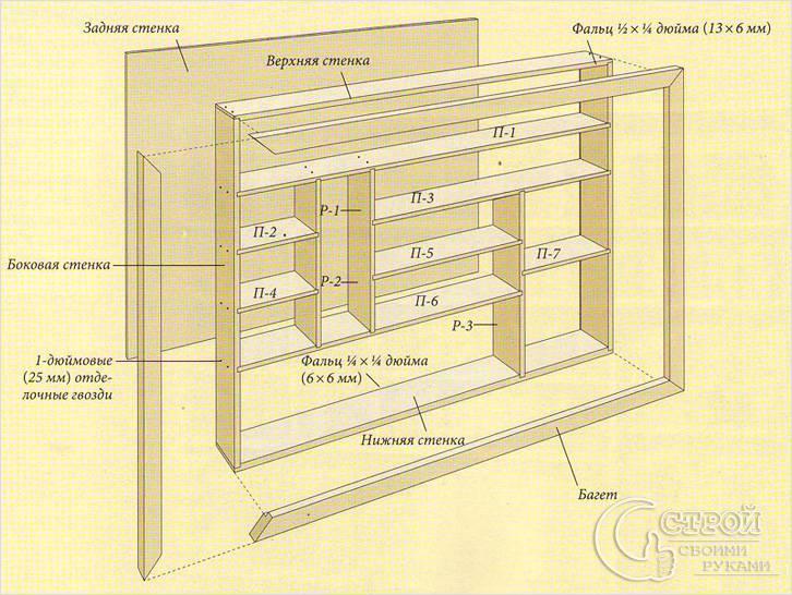 Проектирование стеллажа