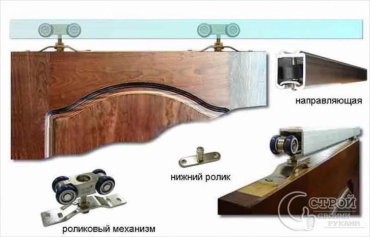 Раздвижная система двери схема