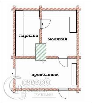 Схема бани из сруба