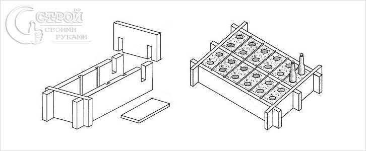Схема деревянной формы