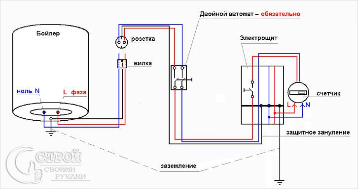 Схема подключения бойлера