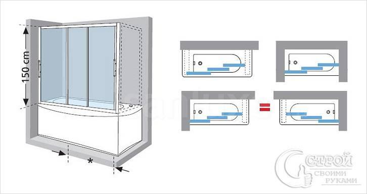Схема ширмы с раздвижными дверцами