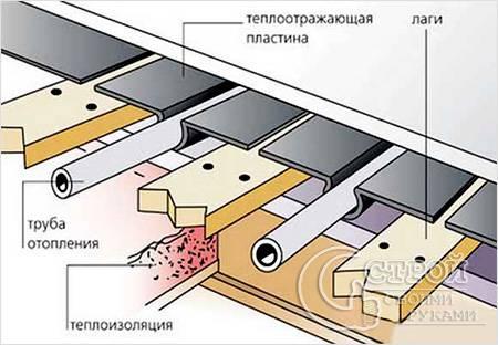Схема системы теплого водяного