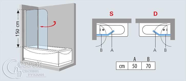 Схема установки бескаркасной ширмы