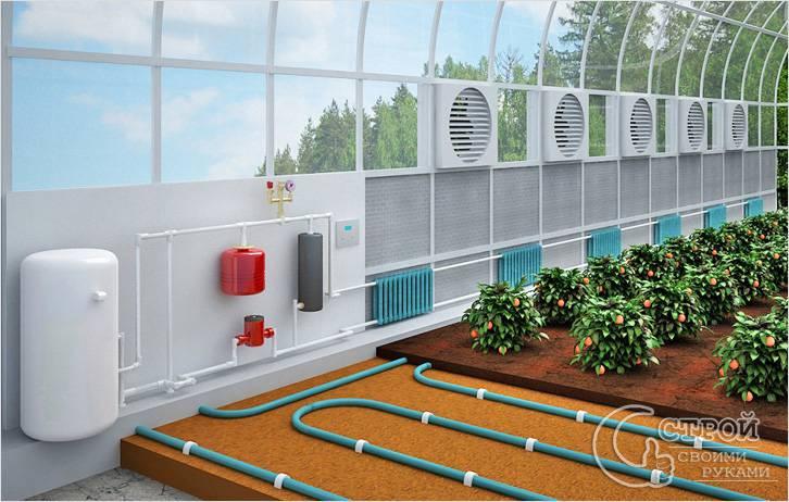 Система водяного отопления в теплице