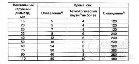 Дебетовая Саров карта продажа