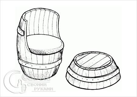 Старая бочка для кресла