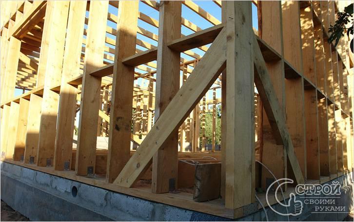 Строительство дома своими руками поэтапно видео